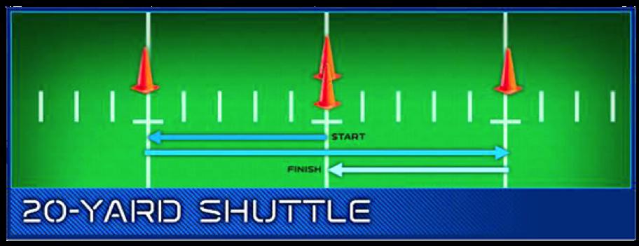 20-yard shuttle
